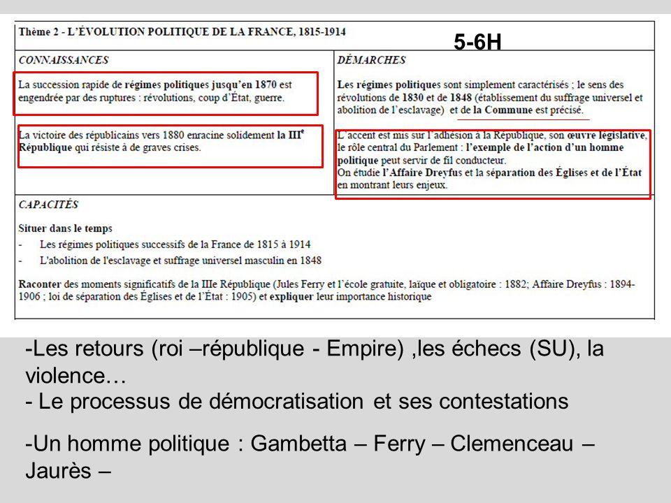 5-6H -Les retours (roi –république - Empire) ,les échecs (SU), la violence… - Le processus de démocratisation et ses contestations.