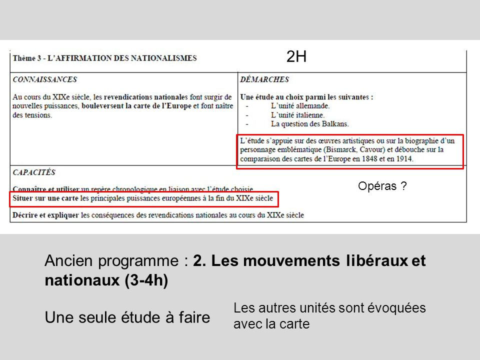 Ancien programme : 2. Les mouvements libéraux et nationaux (3-4h)