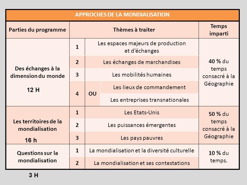 APPROCHES DE LA MONDIALISATION Parties du programme Thèmes à traiter