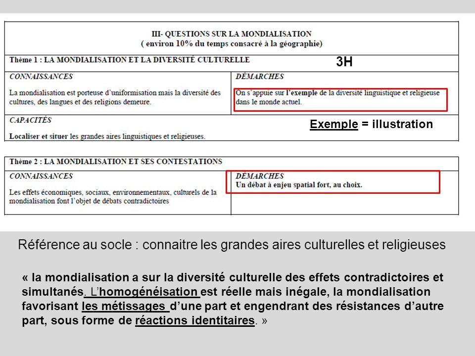 3H Exemple = illustration. Référence au socle : connaitre les grandes aires culturelles et religieuses.