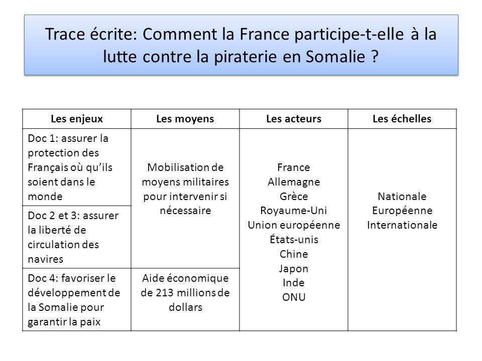Trace écrite: Comment la France participe-t-elle à la lutte contre la piraterie en Somalie