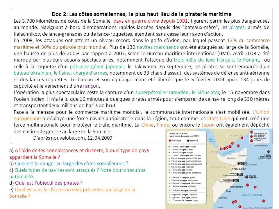 Doc 2: Les côtes somaliennes, le plus haut lieu de la piraterie maritime
