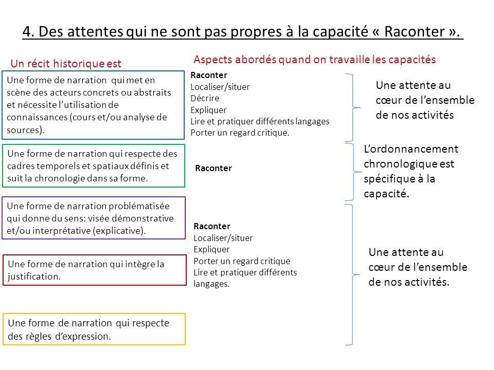 4. Des attentes qui ne sont pas propres à la capacité « Raconter ».