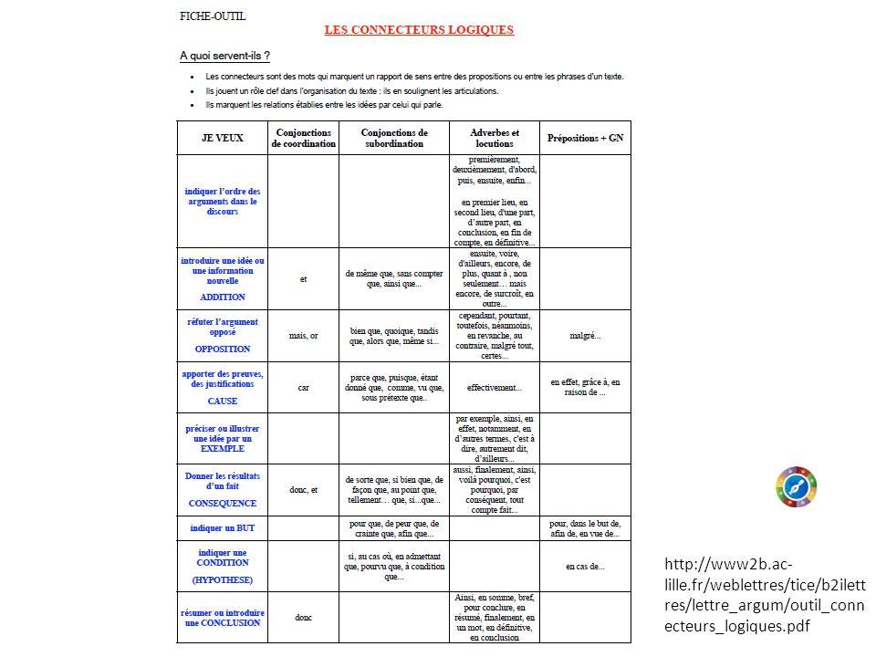 http://www2b.ac-lille.fr/weblettres/tice/b2ilettres/lettre_argum/outil_connecteurs_logiques.pdf