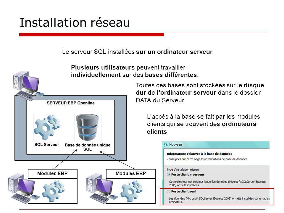Installation réseauLe serveur SQL installées sur un ordinateur serveur.