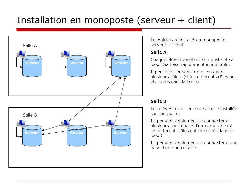 Installation en monoposte (serveur + client)