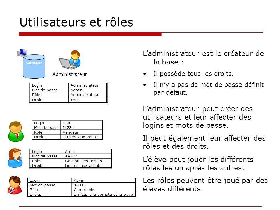 Utilisateurs et rôles L'administrateur est le créateur de la base :