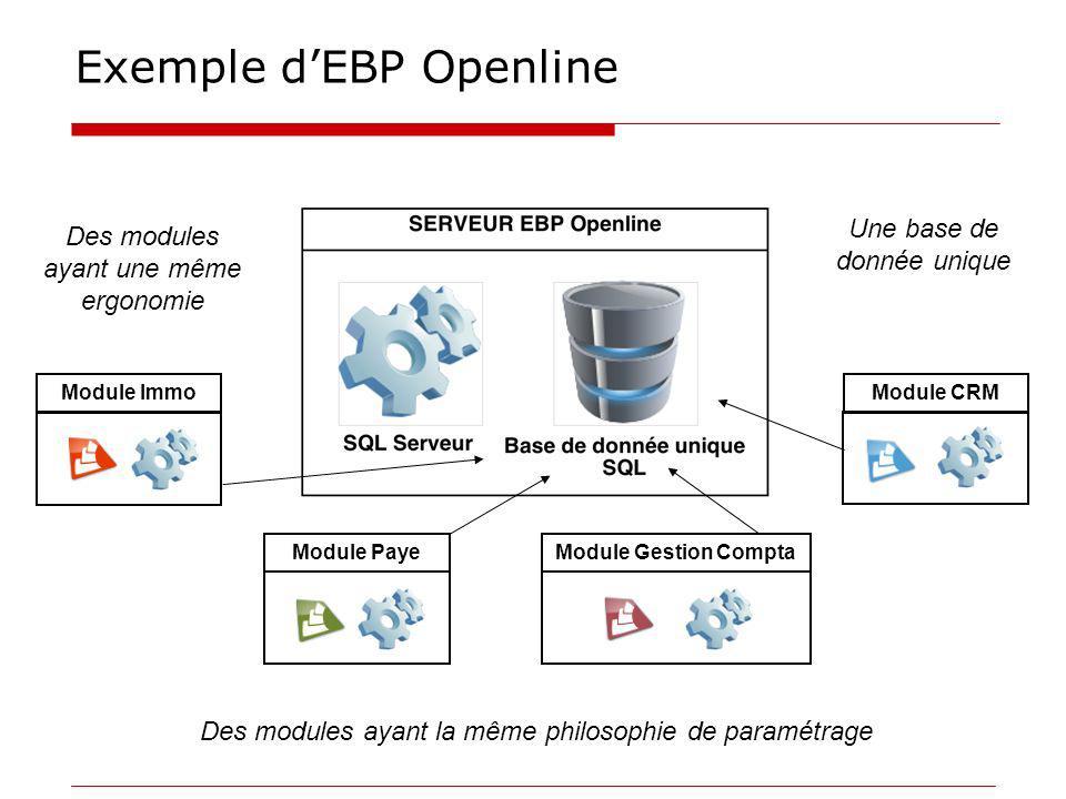 Exemple d'EBP Openline
