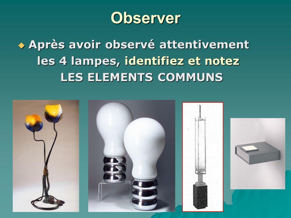 Observer Après avoir observé attentivement