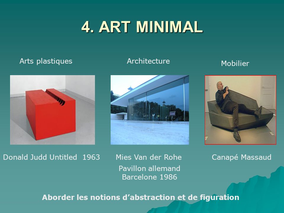 Aborder les notions d'abstraction et de figuration