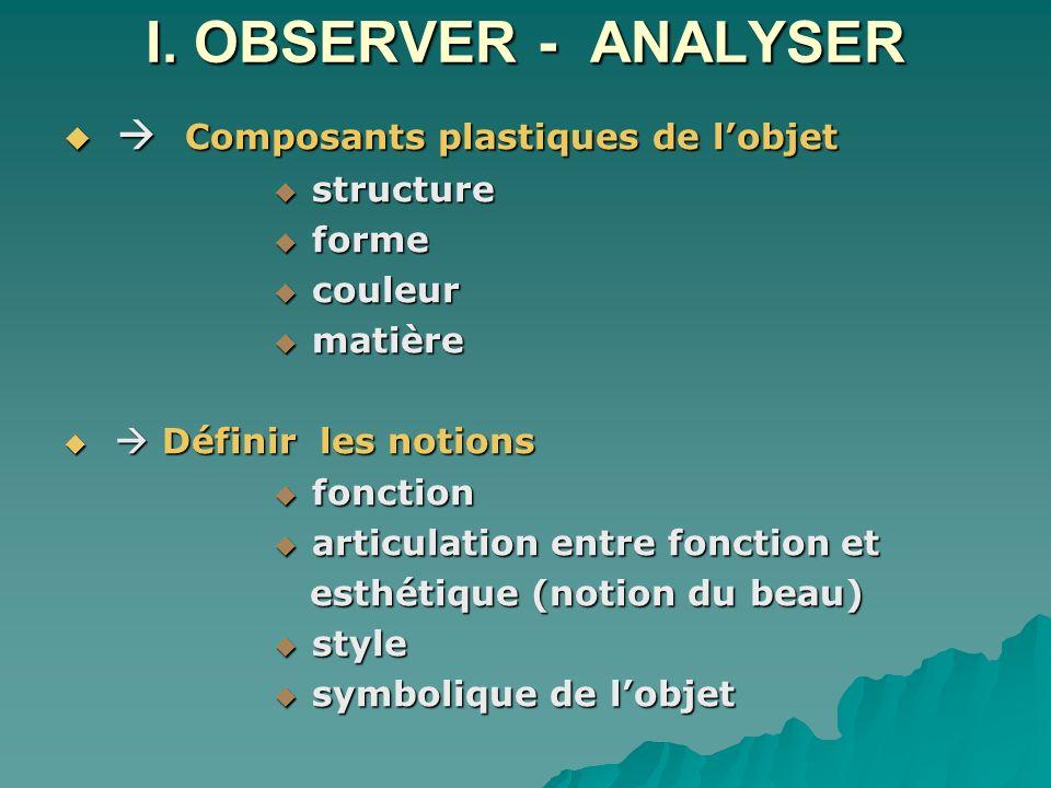 I. OBSERVER - ANALYSER  Composants plastiques de l'objet structure