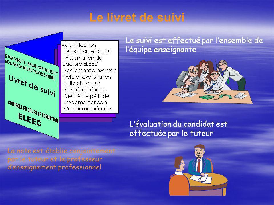 Le livret de suiviLe suivi est effectué par l'ensemble de l'équipe enseignante. L'évaluation du candidat est effectuée par le tuteur.