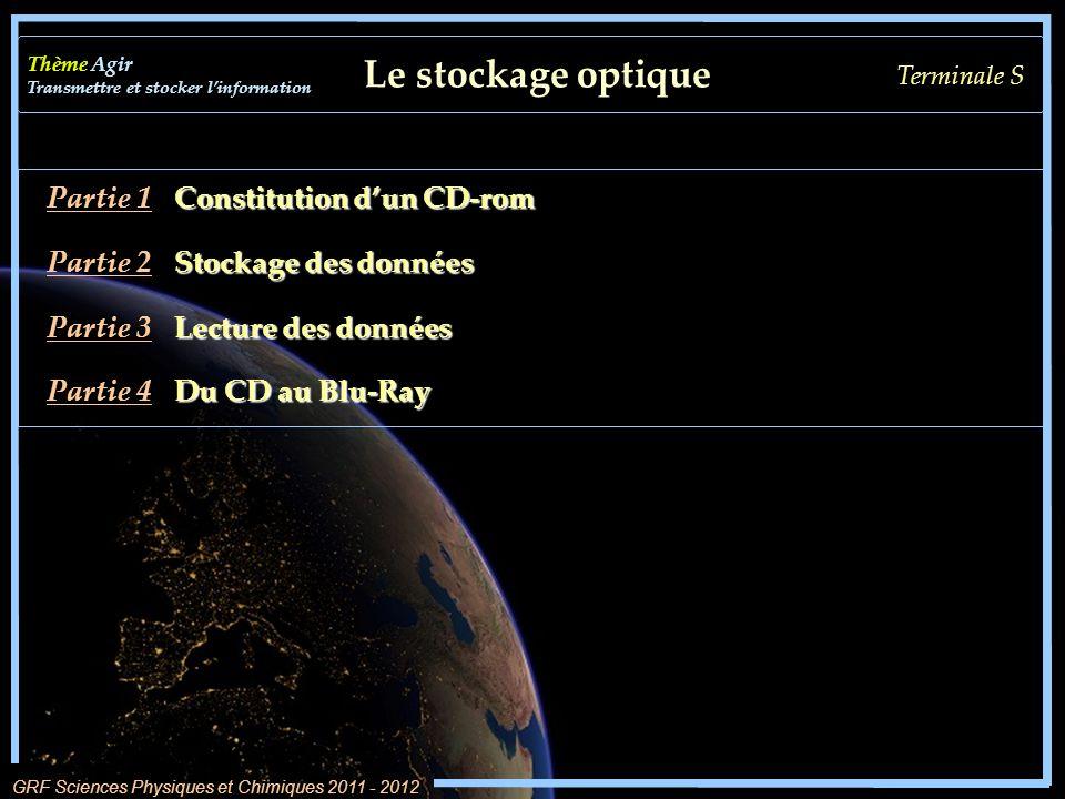 Le stockage optique Partie 1 Constitution d'un CD-rom Partie 2