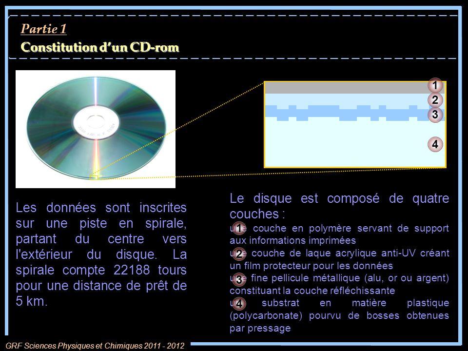 Constitution d'un CD-rom