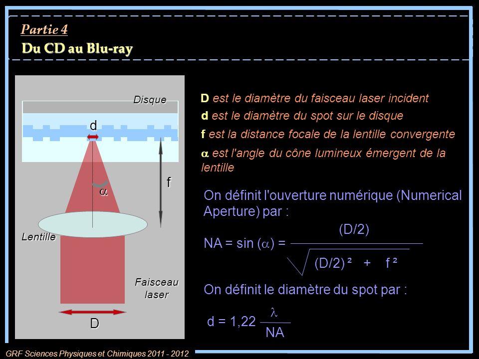 On définit l ouverture numérique (Numerical Aperture) par :