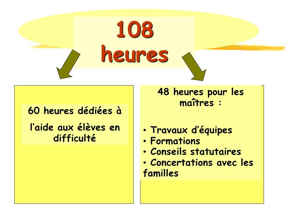 48 heures pour les maîtres : l'aide aux élèves en difficulté
