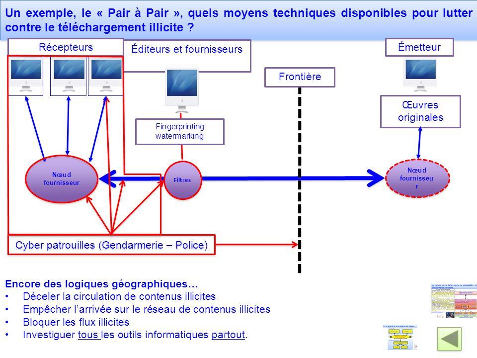 Un exemple, le « Pair à Pair », quels moyens techniques disponibles pour lutter contre le téléchargement illicite