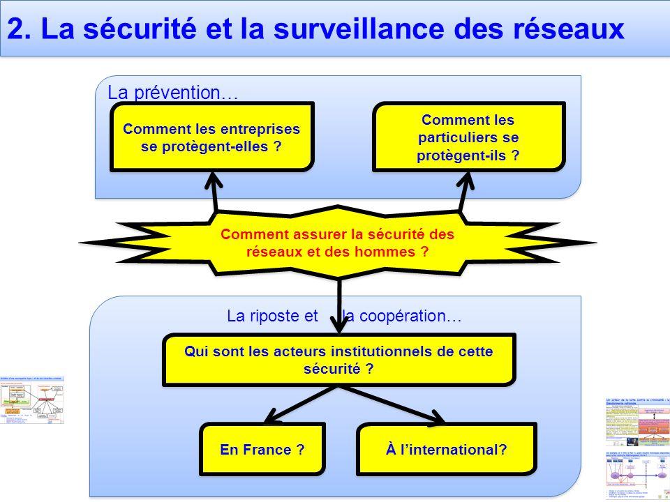 2. La sécurité et la surveillance des réseaux