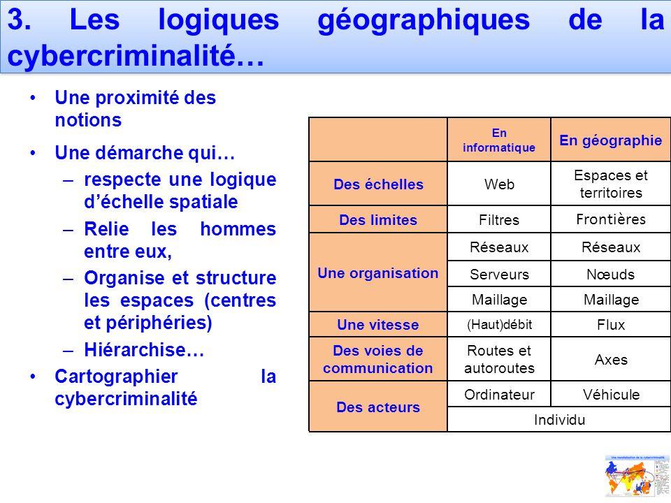 3. Les logiques géographiques de la cybercriminalité…