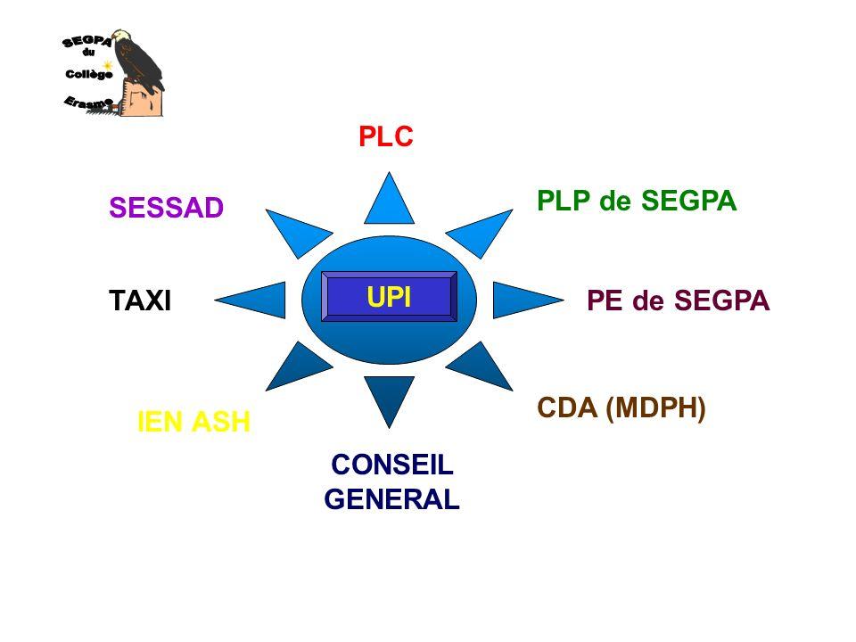SEGPA du Collège Erasme PLC PLP de SEGPA SESSAD UPI TAXI PE de SEGPA