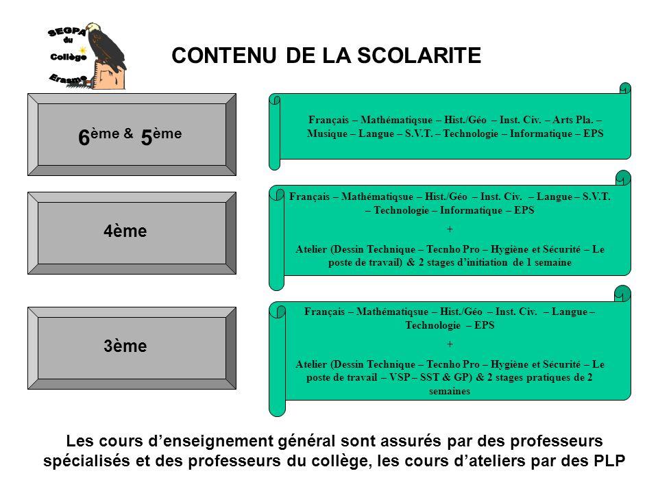 SEGPA du Collège Erasme 4ème 3ème CONTENU DE LA SCOLARITE 6ème & 5ème