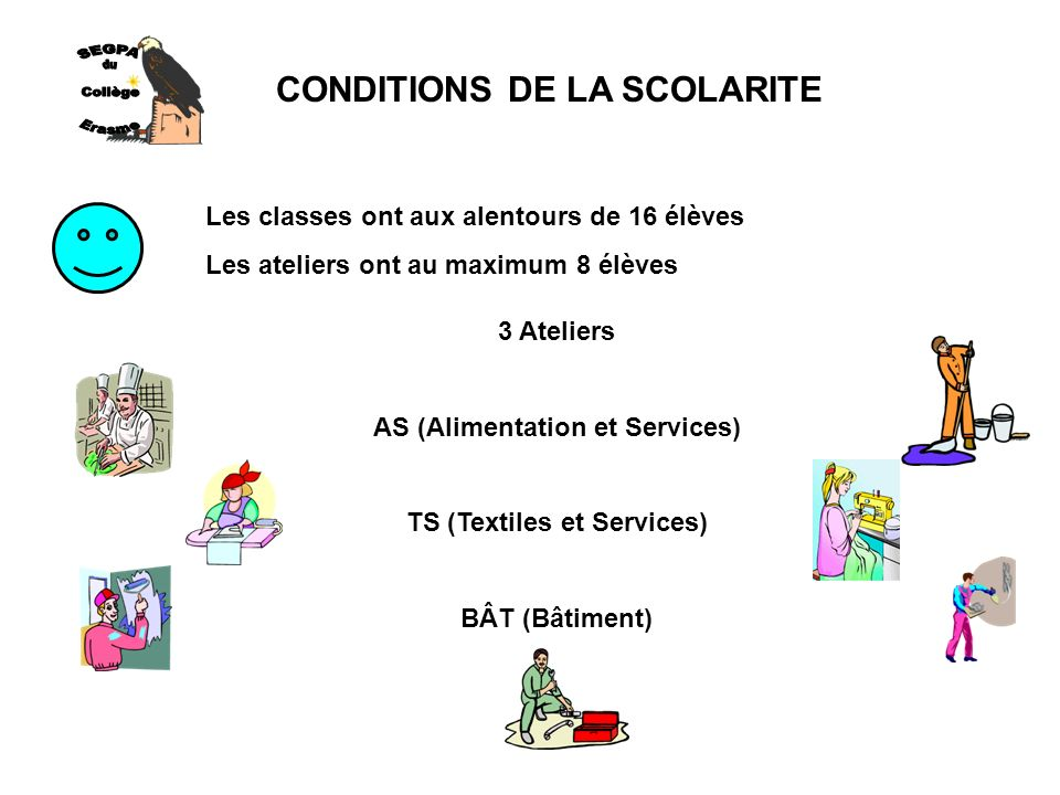 AS (Alimentation et Services) TS (Textiles et Services)