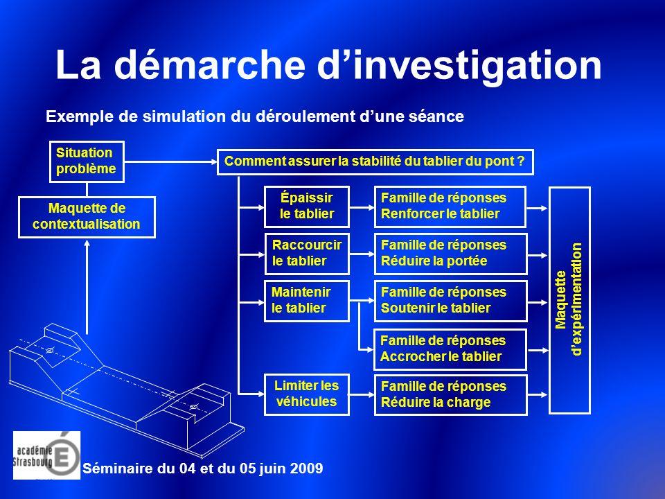 La démarche d'investigation Maquette de contextualisation