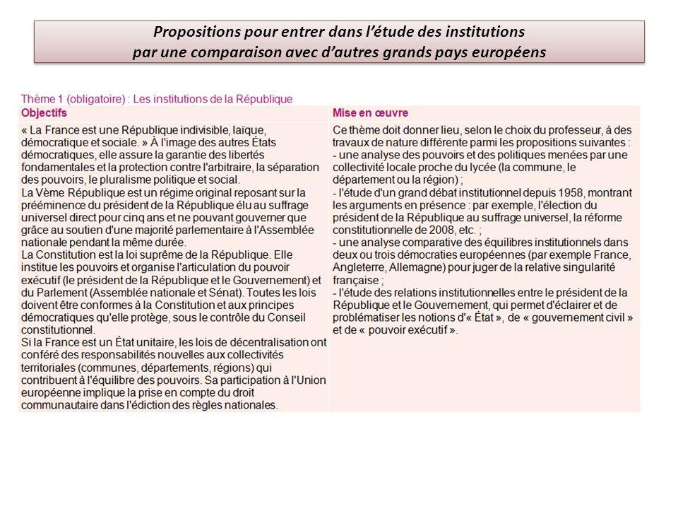 Propositions pour entrer dans l'étude des institutions par une comparaison avec d'autres grands pays européens