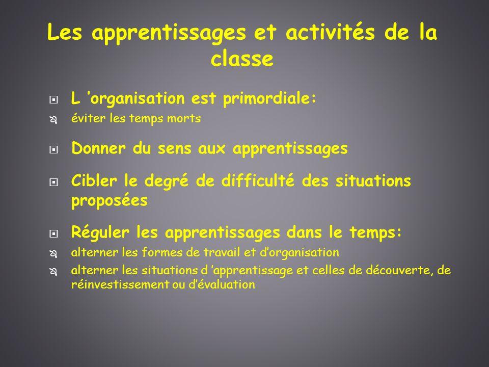 Les apprentissages et activités de la classe