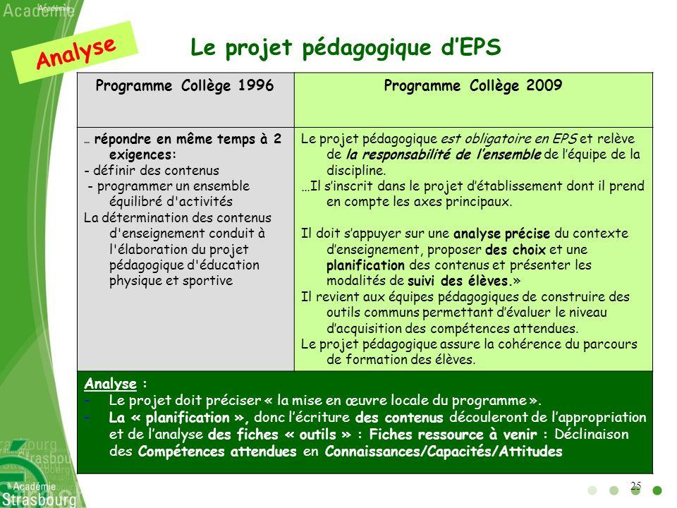 Le projet pédagogique d'EPS Analyse