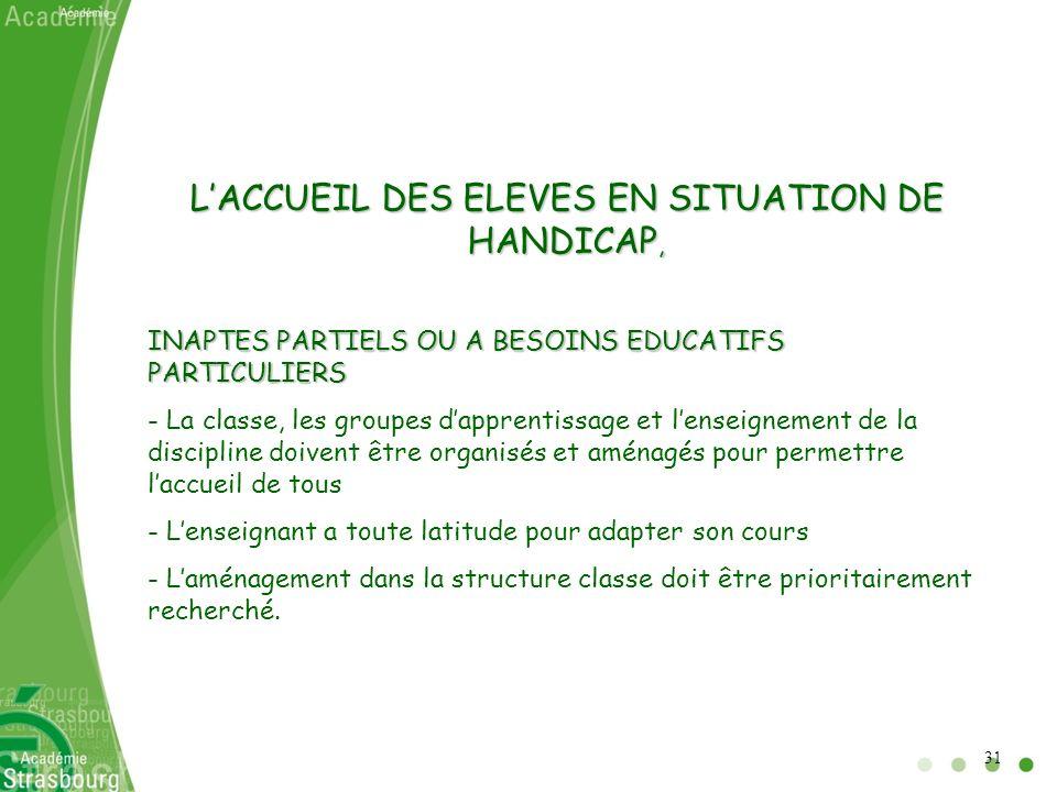 L'ACCUEIL DES ELEVES EN SITUATION DE HANDICAP,