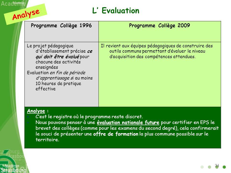 L' Evaluation Analyse Programme Collège 1996 Programme Collège 2009