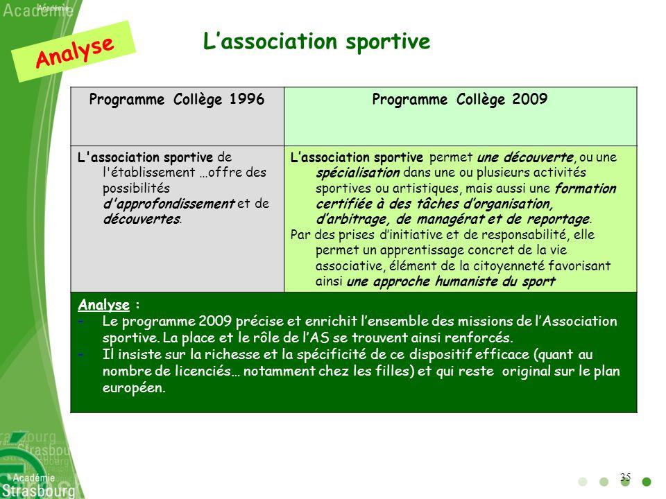 L'association sportive Analyse