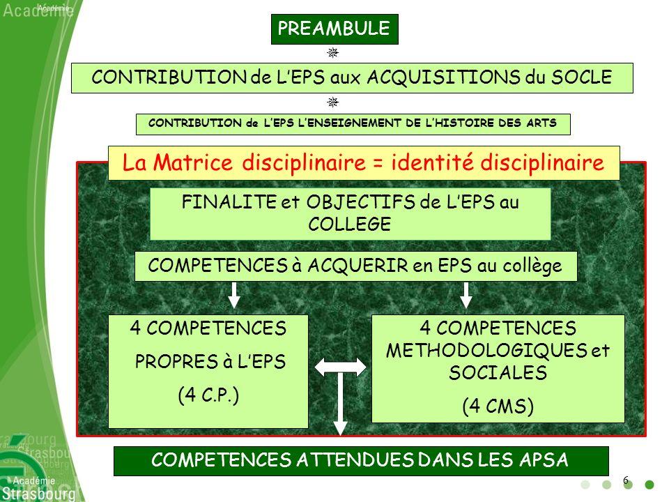 CONTRIBUTION de L'EPS L'ENSEIGNEMENT DE L'HISTOIRE DES ARTS