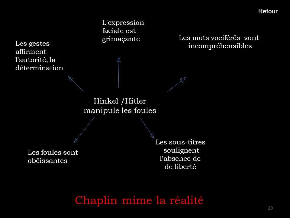 Chaplin mime la réalité