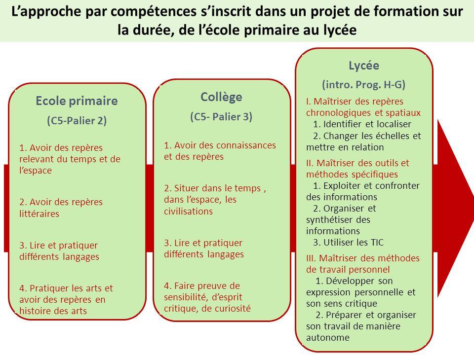 L'approche par compétences s'inscrit dans un projet de formation sur la durée, de l'école primaire au lycée