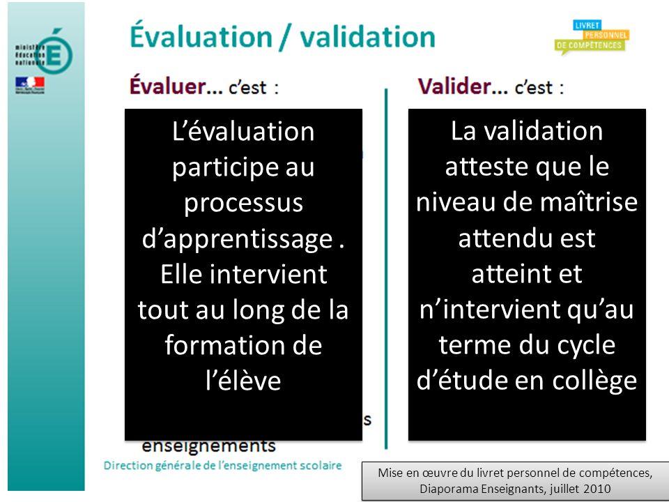 L'évaluation participe au processus d'apprentissage