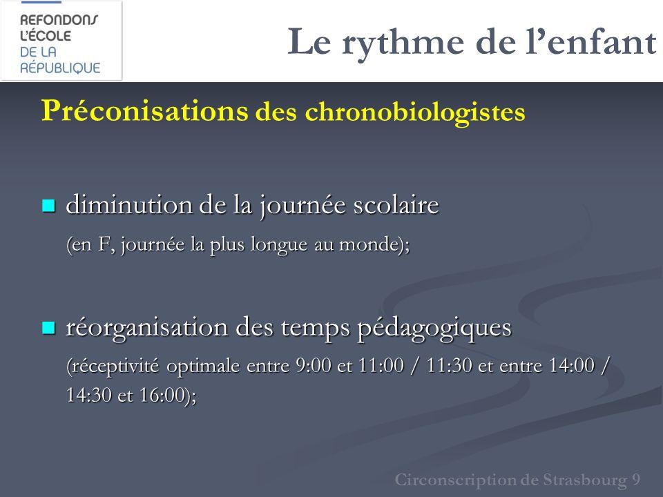 Le rythme de l'enfant Préconisations des chronobiologistes