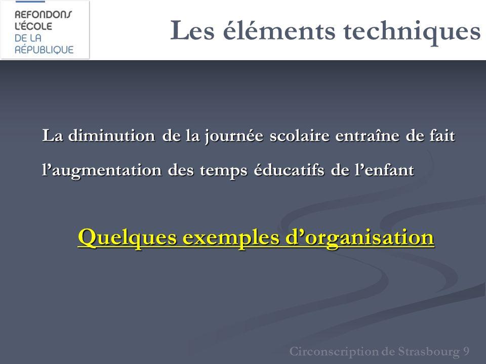 Quelques exemples d'organisation