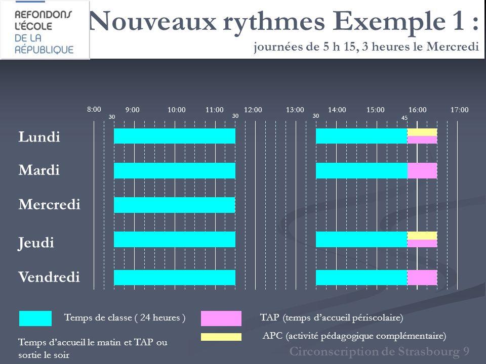 Nouveaux rythmes Exemple 1 :