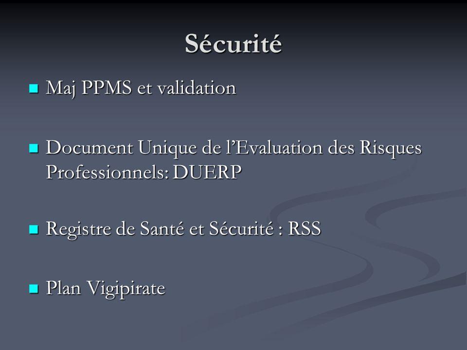 Sécurité Maj PPMS et validation