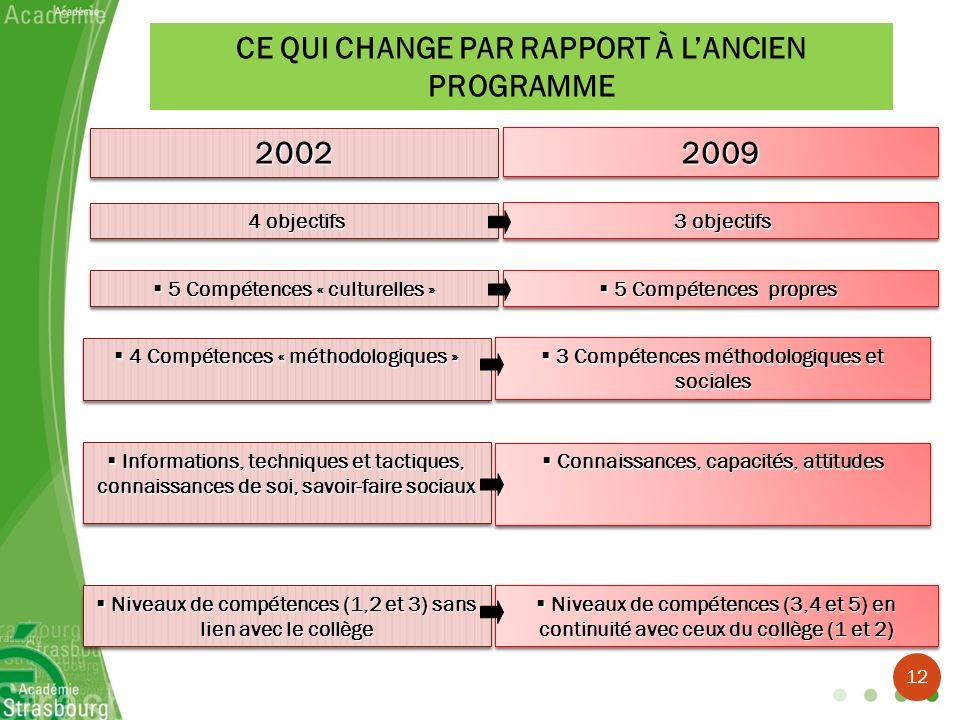 Ce qui change par rapport à l'ancien programme 2002 2009