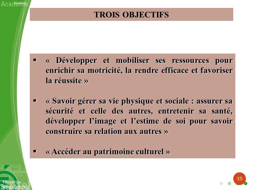 TROIS OBJECTIFS « Développer et mobiliser ses ressources pour enrichir sa motricité, la rendre efficace et favoriser la réussite »