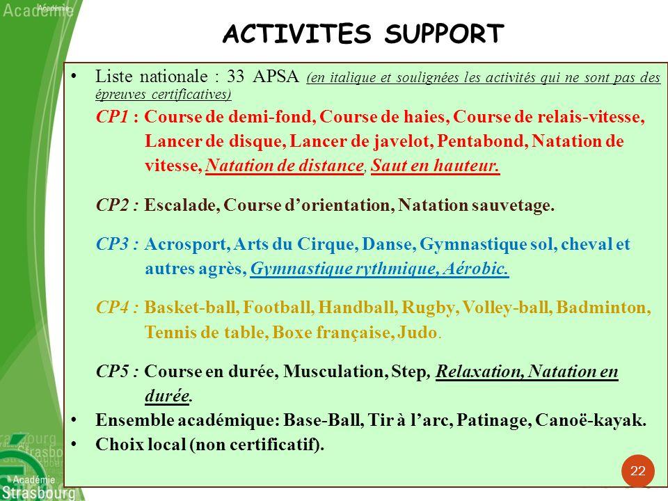 ACTIVITES SUPPORT Liste nationale : 33 APSA (en italique et soulignées les activités qui ne sont pas des épreuves certificatives)