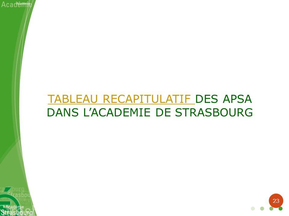 TABLEAU RECAPITULATIF DES APSA DANS L'ACADEMIE DE STRASBOURG