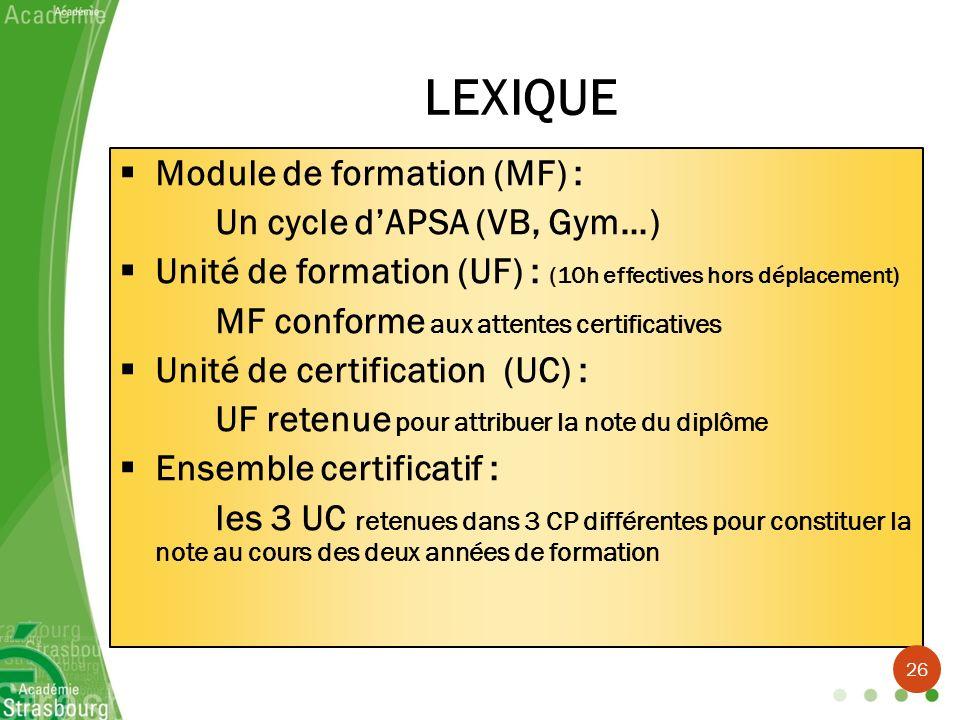 LEXIQUE Module de formation (MF) : Un cycle d'APSA (VB, Gym…)