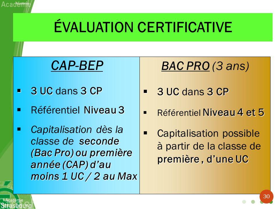 Évaluation certificative