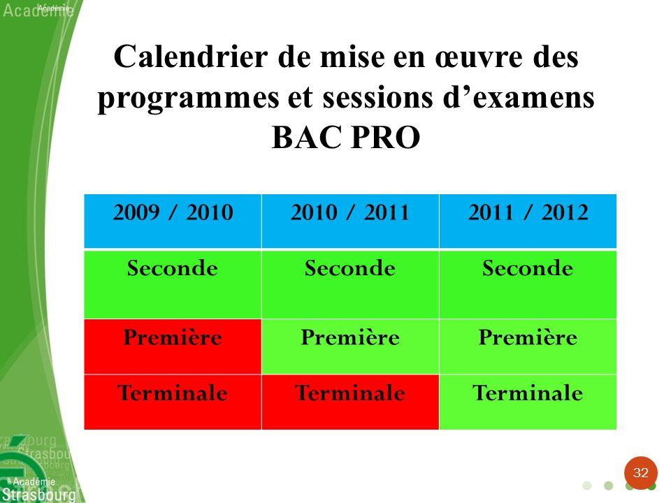Calendrier de mise en œuvre des programmes et sessions d'examens