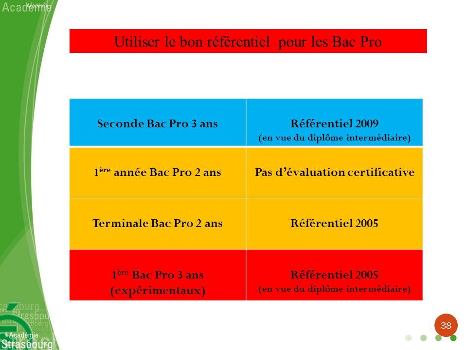 Utiliser le bon référentiel pour les Bac Pro