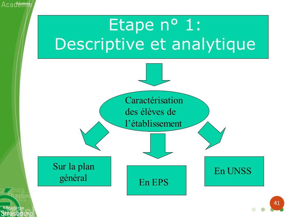 Etape n° 1: Descriptive et analytique